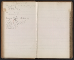 [Association of American Painters and Sculptors Domestic Art Committee record book pages 8]
