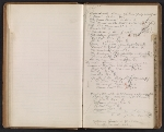 [Association of American Painters and Sculptors Domestic Art Committee record book pages 11]