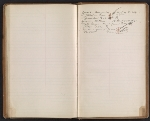 [Association of American Painters and Sculptors Domestic Art Committee record book pages 32]