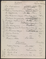 Walt Kuhn list of works by Matisse and Picasso for the Armory Show