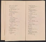 [Catalogue of the International Exhibition of Modern Art in New York pages 10]