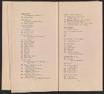 [Catalogue of the International Exhibition of Modern Art in New York pages 13]