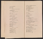 [Catalogue of the International Exhibition of Modern Art in New York pages 15]