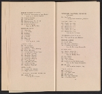 [Catalogue of the International Exhibition of Modern Art in New York pages 17]