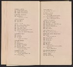 [Catalogue of the International Exhibition of Modern Art in New York pages 18]