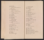 [Catalogue of the International Exhibition of Modern Art in New York pages 19]
