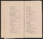 [Catalogue of the International Exhibition of Modern Art in New York pages 20]