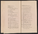 [Catalogue of the International Exhibition of Modern Art in New York pages 21]