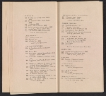 [Catalogue of the International Exhibition of Modern Art in New York pages 22]