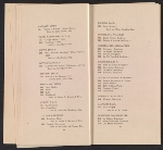 [Catalogue of the International Exhibition of Modern Art in New York pages 23]