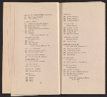 [Catalogue of the International Exhibition of Modern Art in New York pages 24]