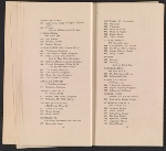 [Catalogue of the International Exhibition of Modern Art in New York pages 25]