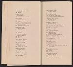 [Catalogue of the International Exhibition of Modern Art in New York pages 27]