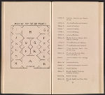 [Catalogue of the International Exhibition of Modern Art in New York pages 36]