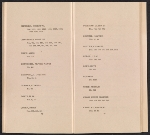 [Catalogue of the International Exhibition of Modern Art in New York pages 40]