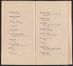 [Catalogue of the International Exhibition of Modern Art in New York pages 47]