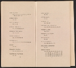 [Catalogue of the International Exhibition of Modern Art in New York pages 49]