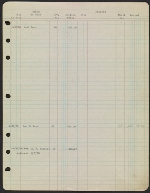 [Robert Rauschenberg's early registry with Leo Castelli Gallery verso 3]