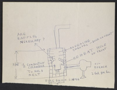 Harvey K. Littleton design for a glass blowing furnace