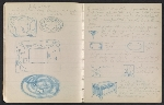 [An unidentified design student's notebook pages 15]