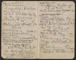 [Walter Pach notebook recording sales at the New York Armory Show pages 5]