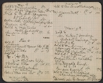 [Walter Pach notebook recording sales at the New York Armory Show pages 9]