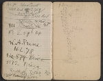 [Walter Pach notebook recording sales at the New York Armory Show pages 17]