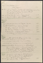 [Elihu Vedder list of works sold since the year 1856 1]