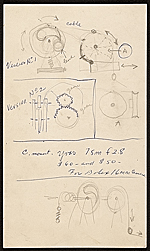 Notes and sketches for mural for the Brodhead Naval Armory, Detroit, Mich.