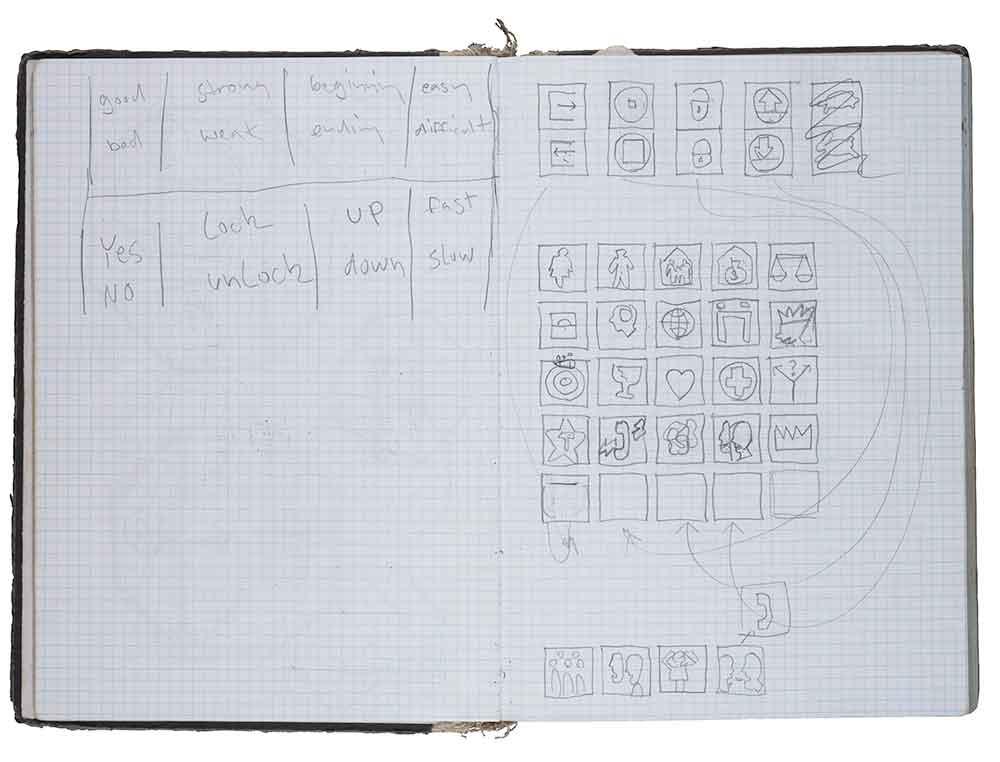 Blog Dice And Divination Matt Mullicans Symbols Archives Of