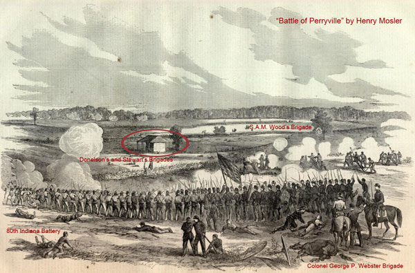The Henry Mosler Drawing of the Battle of Perryville""